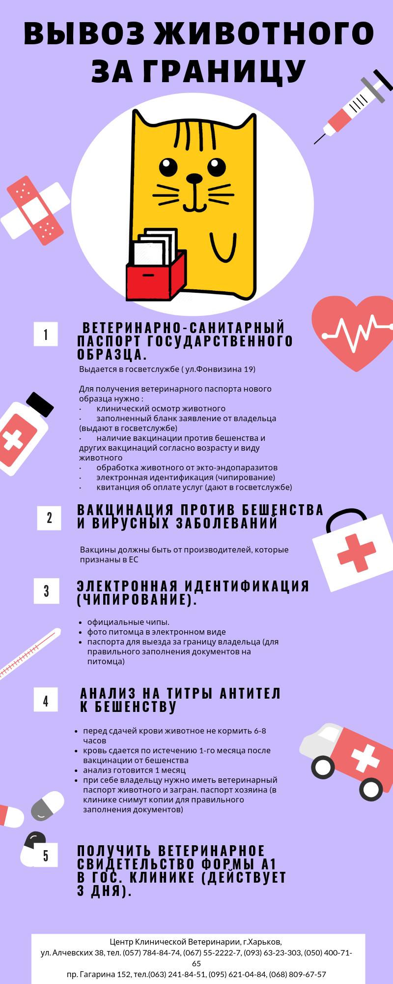 Оформление документов для вывоза животного за границу Харьков